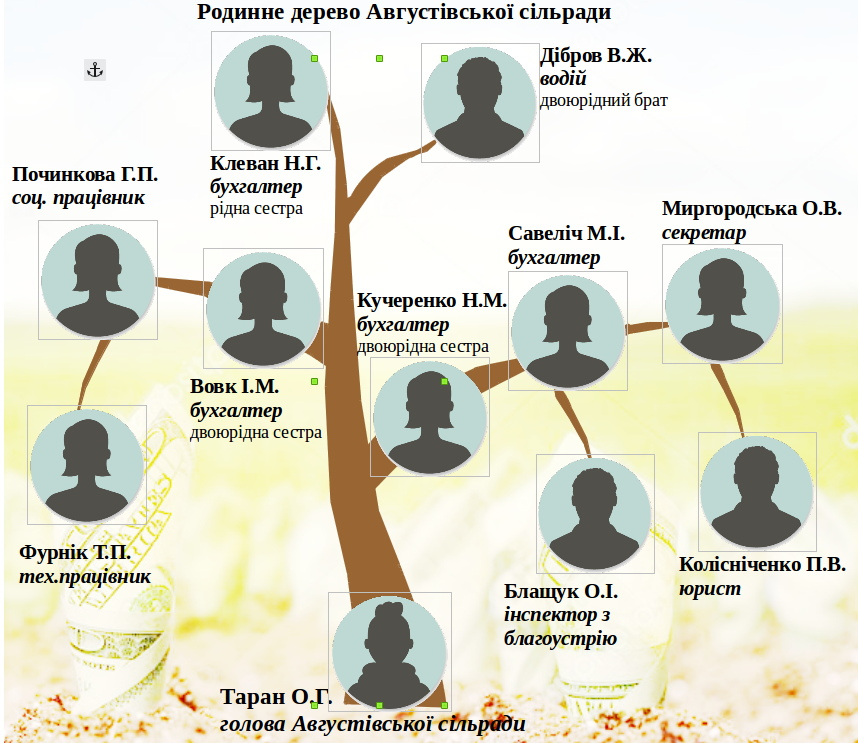 дерево_сильради