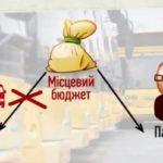 112 тисяч пільговиків області будуть отримувати готівкові виплати на оплату проїзду