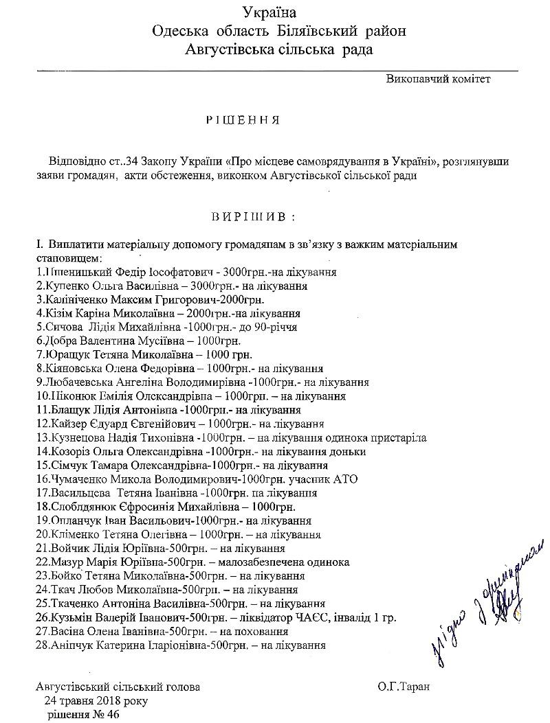 Матеріальна_допомога_травень_2018_Августівська_сільрада