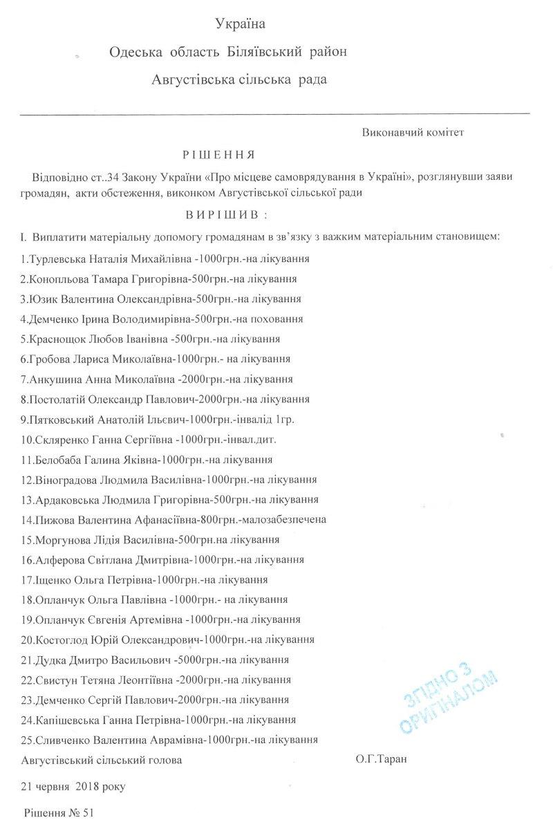Мат_Допомога_червень_2018_Августівська_сільрада800